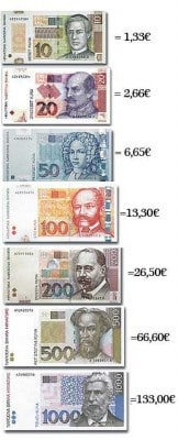 Billetes de Croacia